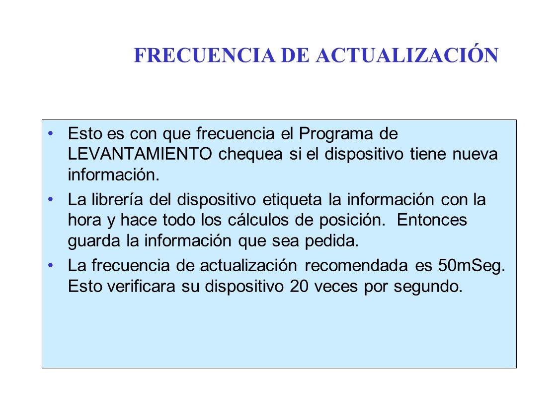 FRECUENCIA DE ACTUALIZACIÓN