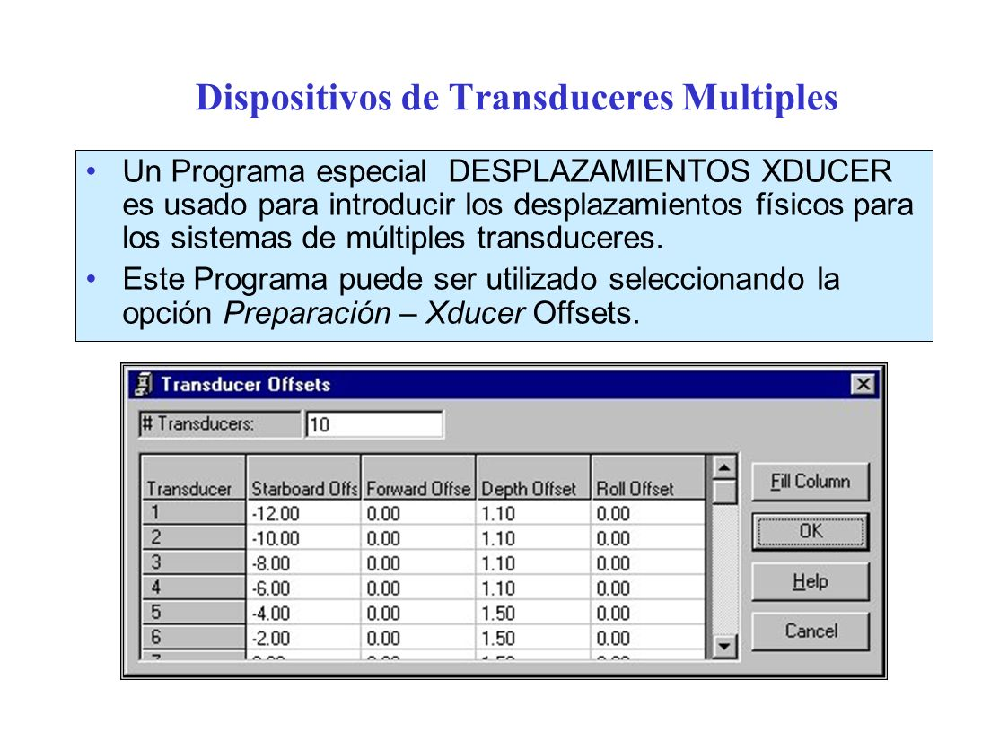 Dispositivos de Transduceres Multiples