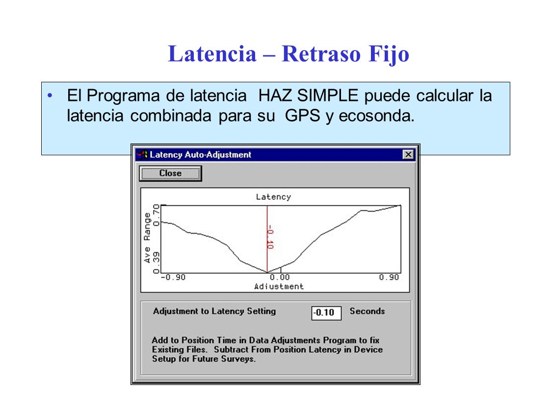 Latencia – Retraso Fijo