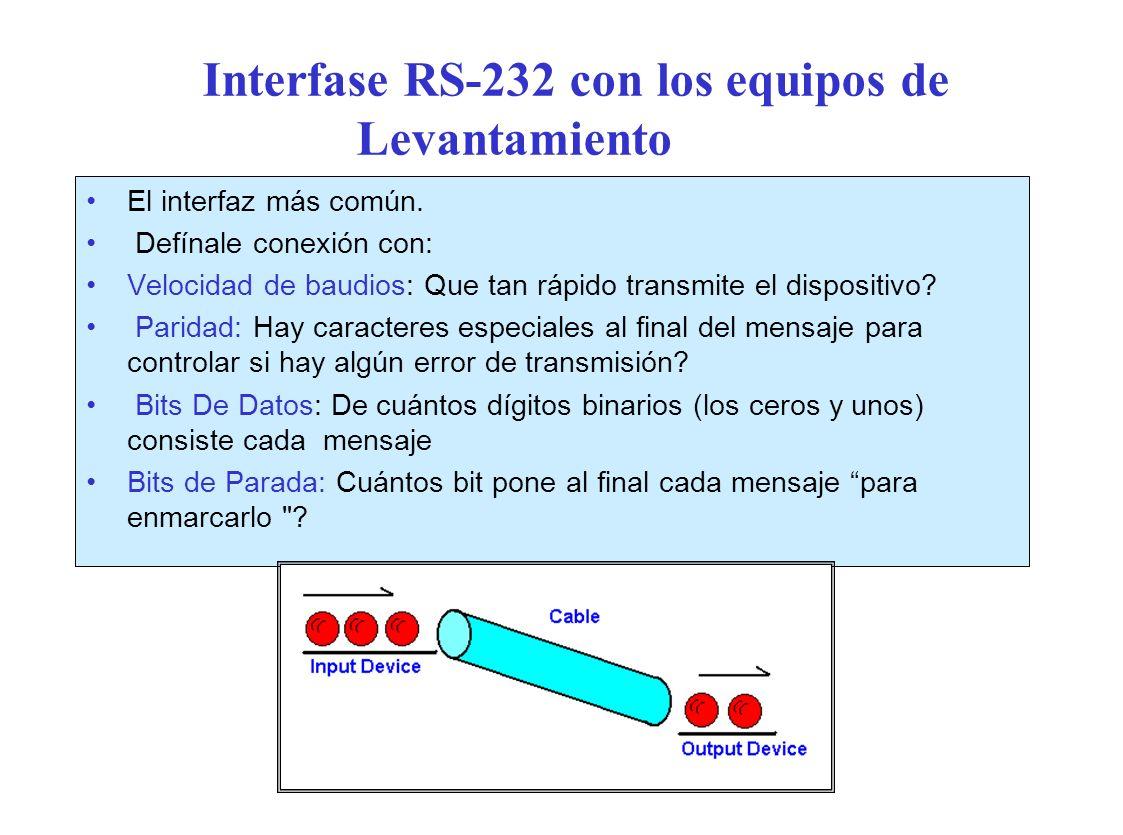 Interfase RS-232 con los equipos de Levantamiento