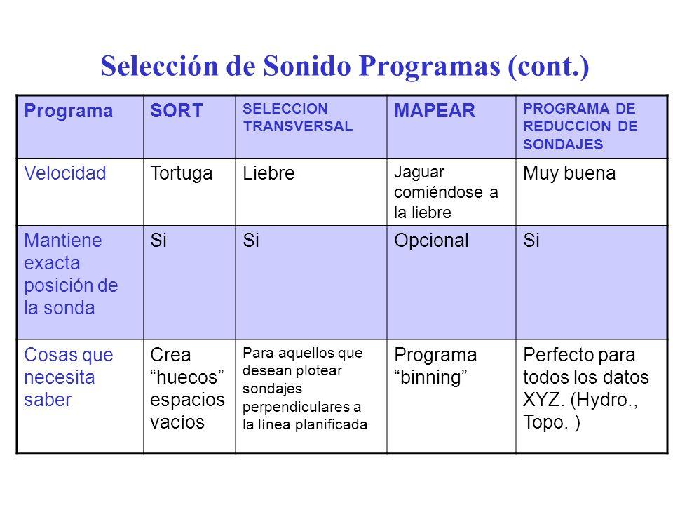 Selección de Sonido Programas (cont.)