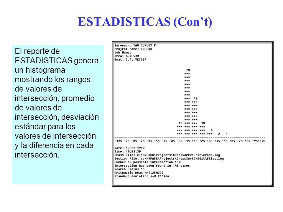 ESTADISTICAS (Con't)