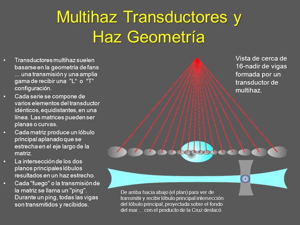 Multihaz Transductores y Haz Geometría
