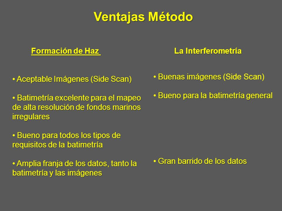 Ventajas Método Formación de Haz La Interferometría