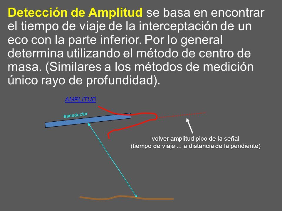 Detección de Amplitud se basa en encontrar el tiempo de viaje de la interceptación de un eco con la parte inferior. Por lo general determina utilizando el método de centro de masa. (Similares a los métodos de medición único rayo de profundidad).