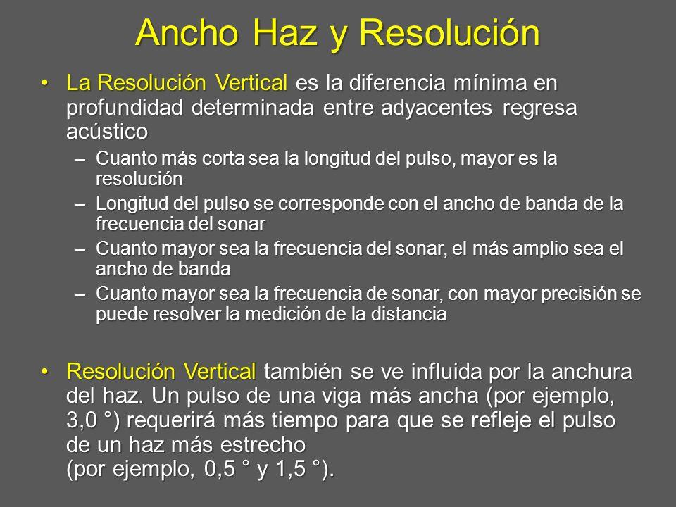 Ancho Haz y Resolución La Resolución Vertical es la diferencia mínima en profundidad determinada entre adyacentes regresa acústico.