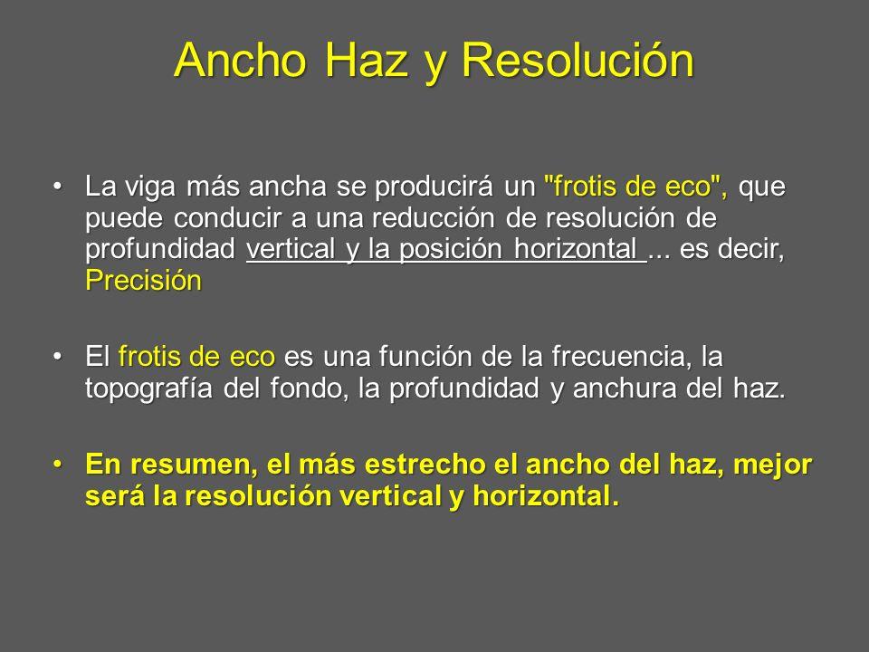 Ancho Haz y Resolución