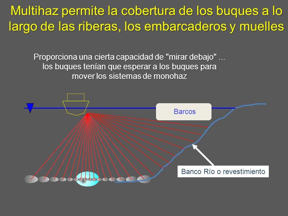 Banco Río o revestimiento
