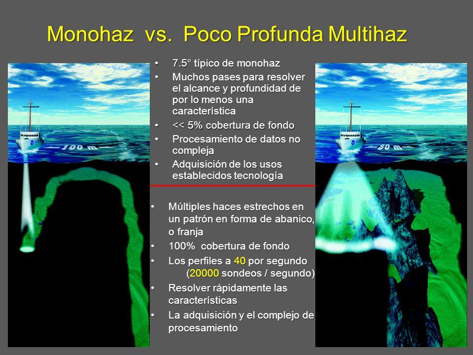 Monohaz vs. Poco Profunda Multihaz