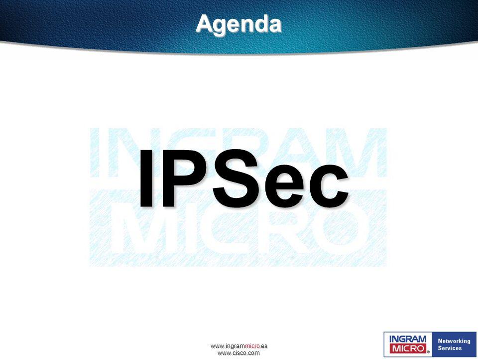 Agenda IPSec