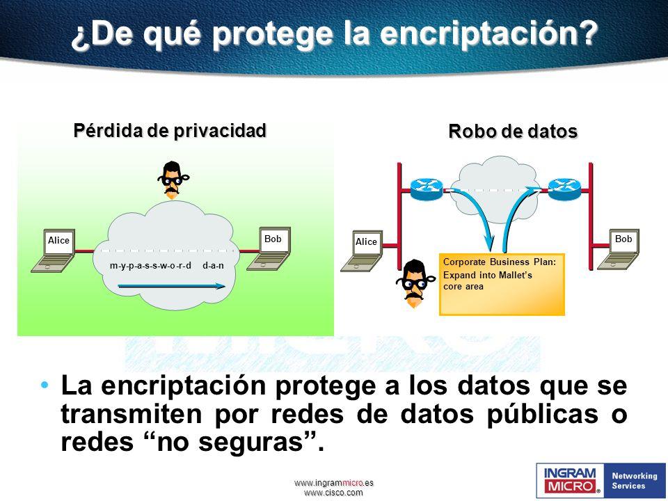 ¿De qué protege la encriptación