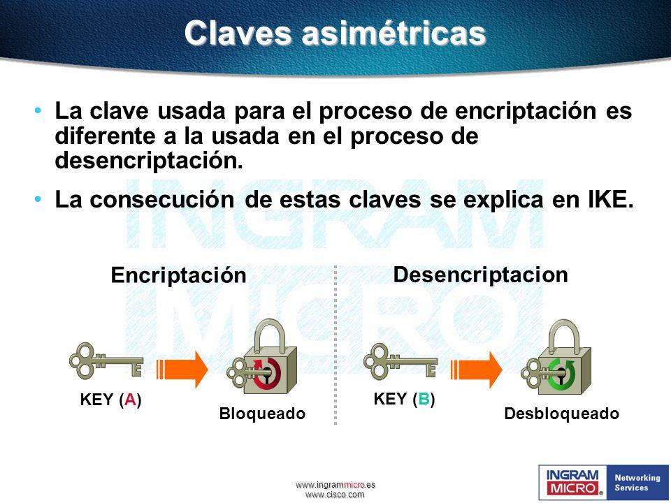 Claves asimétricas La clave usada para el proceso de encriptación es diferente a la usada en el proceso de desencriptación.