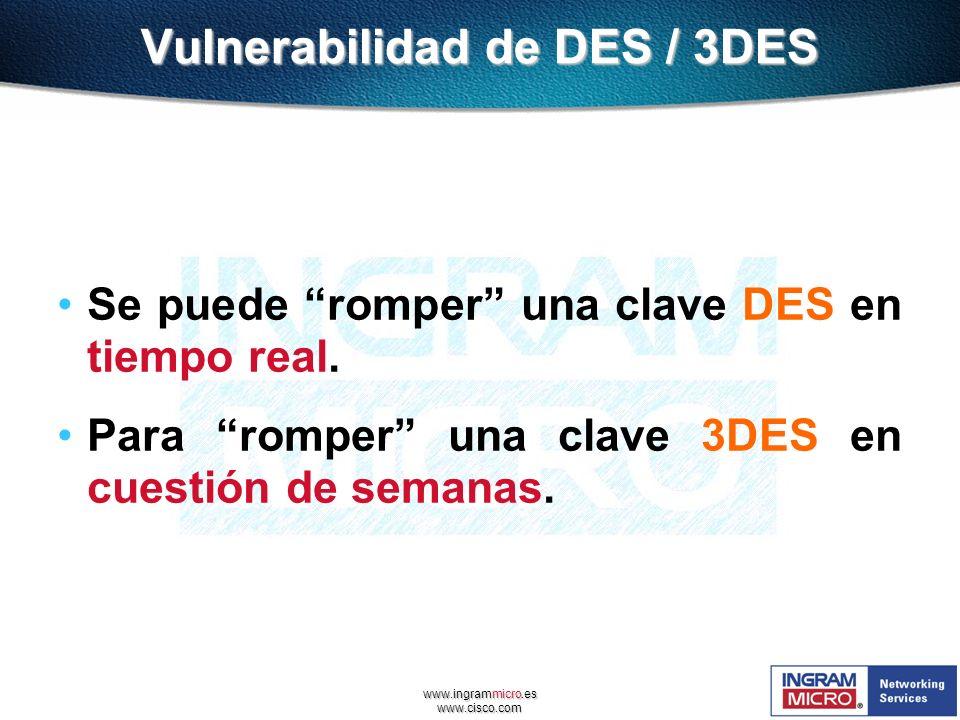 Vulnerabilidad de DES / 3DES