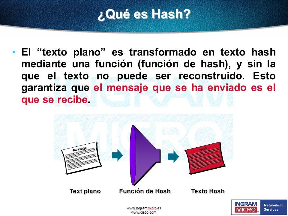 ¿Qué es Hash