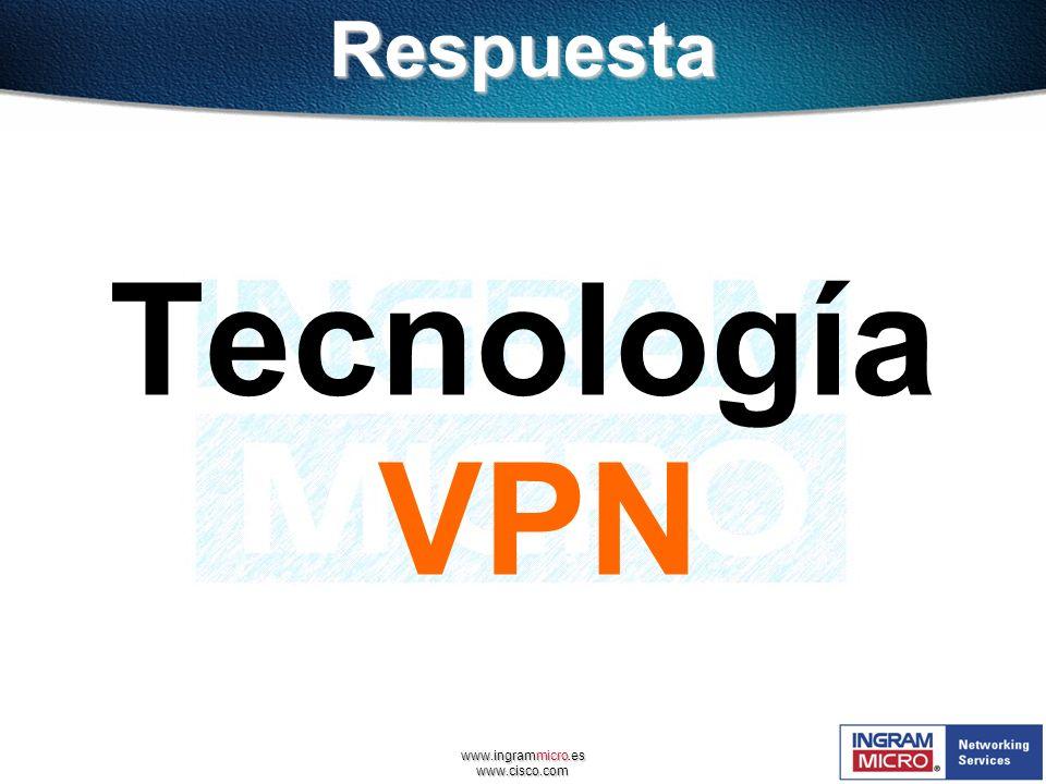 Respuesta Tecnología VPN
