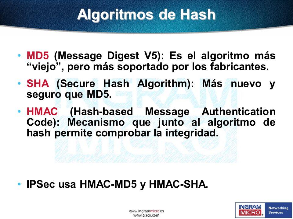 Algoritmos de Hash MD5 (Message Digest V5): Es el algoritmo más viejo , pero más soportado por los fabricantes.