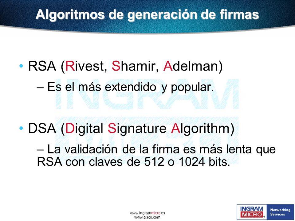Algoritmos de generación de firmas