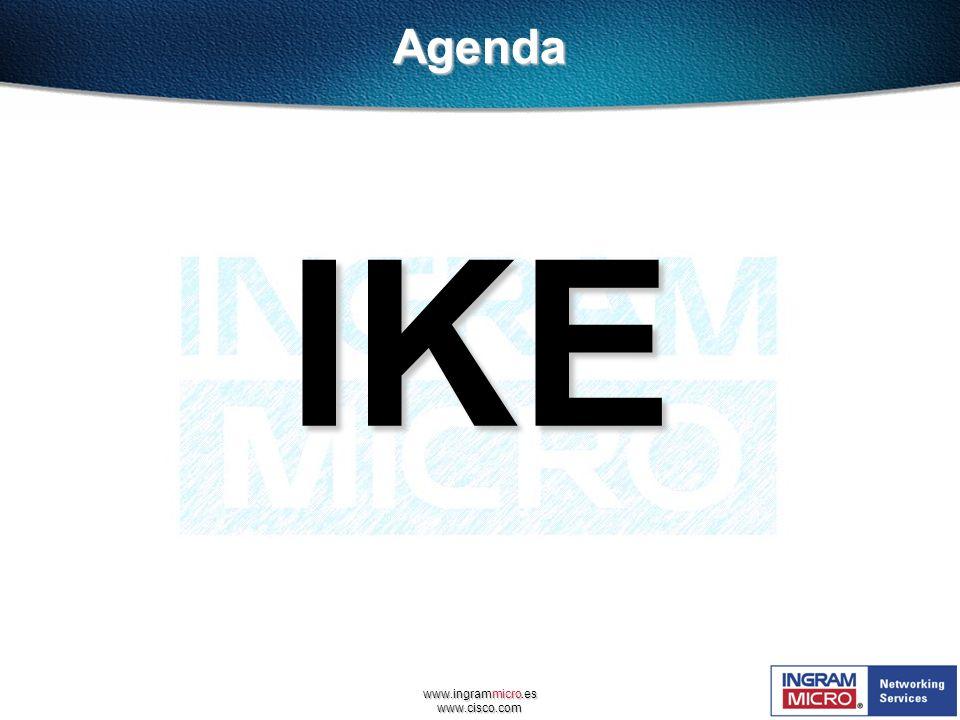 Agenda IKE