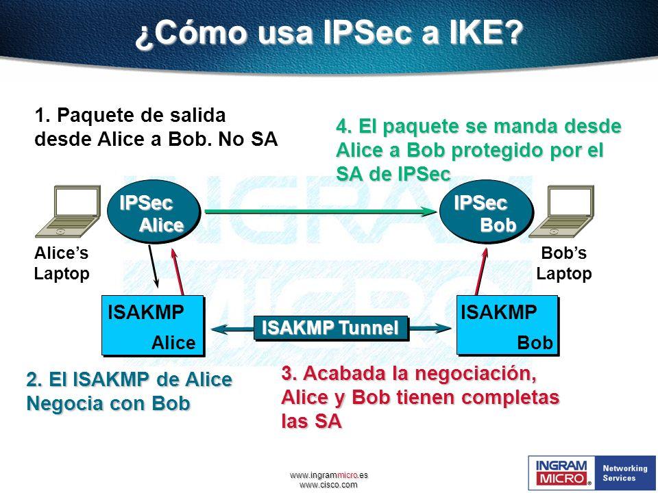 ¿Cómo usa IPSec a IKE 1. Paquete de salida desde Alice a Bob. No SA