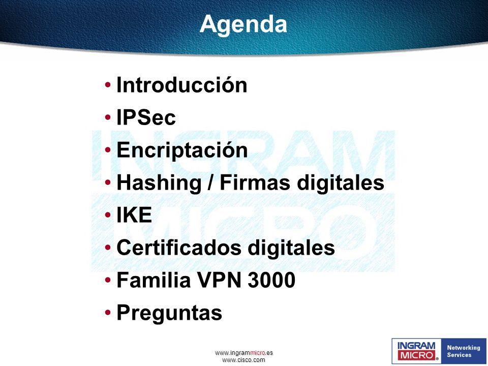 Agenda Introducción IPSec Encriptación Hashing / Firmas digitales IKE