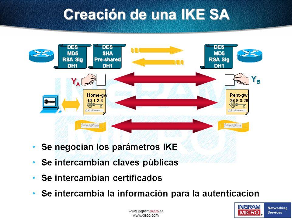 Creación de una IKE SA Se negocian los parámetros IKE