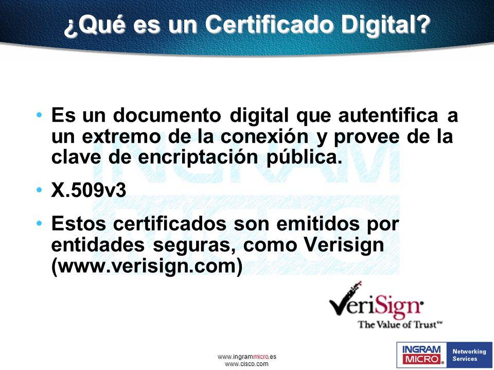 ¿Qué es un Certificado Digital