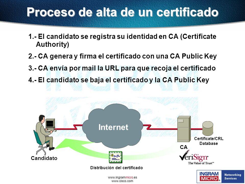 Proceso de alta de un certificado