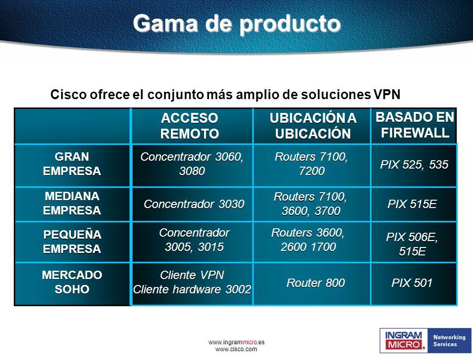 Cisco ofrece el conjunto más amplio de soluciones VPN