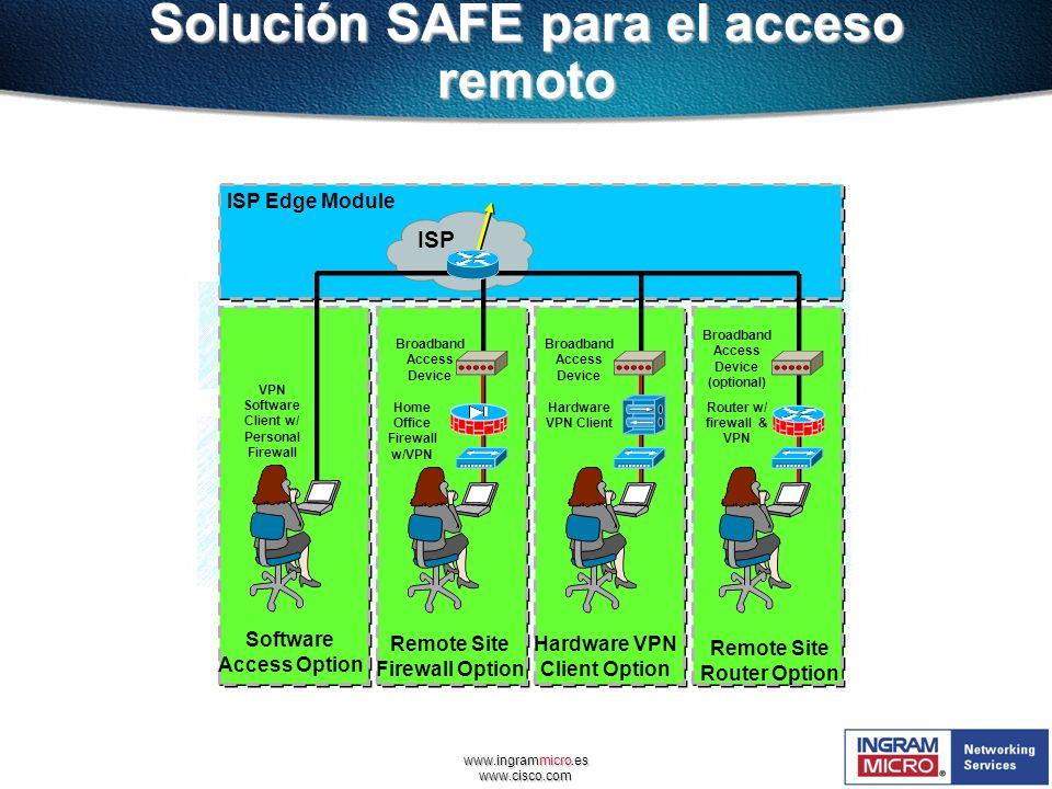 Solución SAFE para el acceso remoto