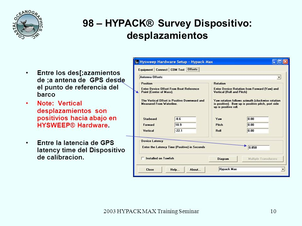 98 – HYPACK® Survey Dispositivo: desplazamientos