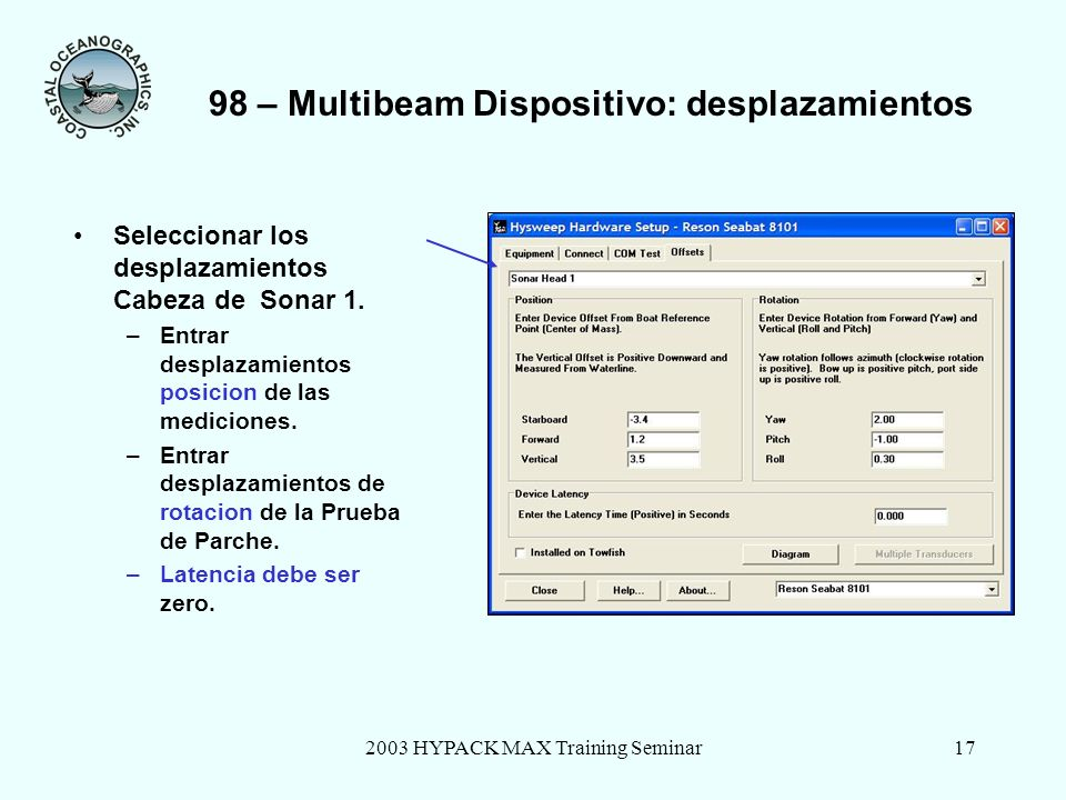 98 – Multibeam Dispositivo: desplazamientos