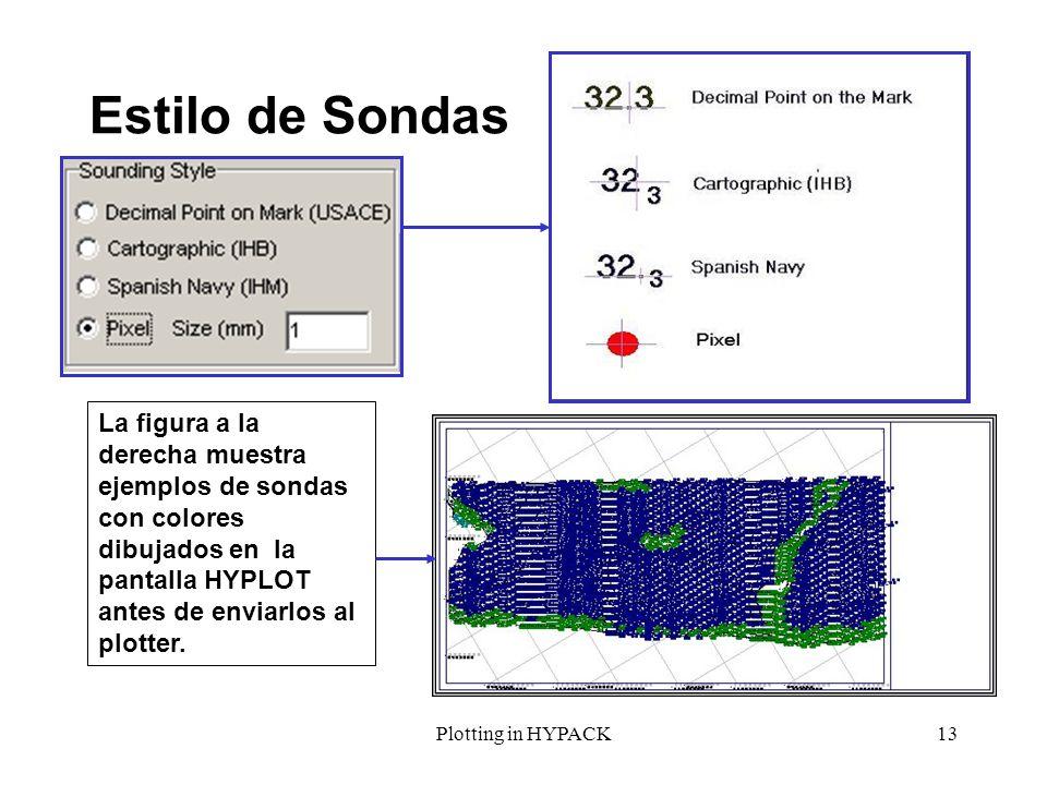 Estilo de SondasLa figura a la derecha muestra ejemplos de sondas con colores dibujados en la pantalla HYPLOT antes de enviarlos al plotter.