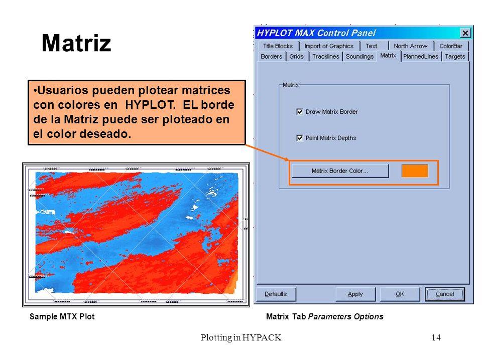 Matriz Usuarios pueden plotear matrices con colores en HYPLOT. EL borde de la Matriz puede ser ploteado en el color deseado.