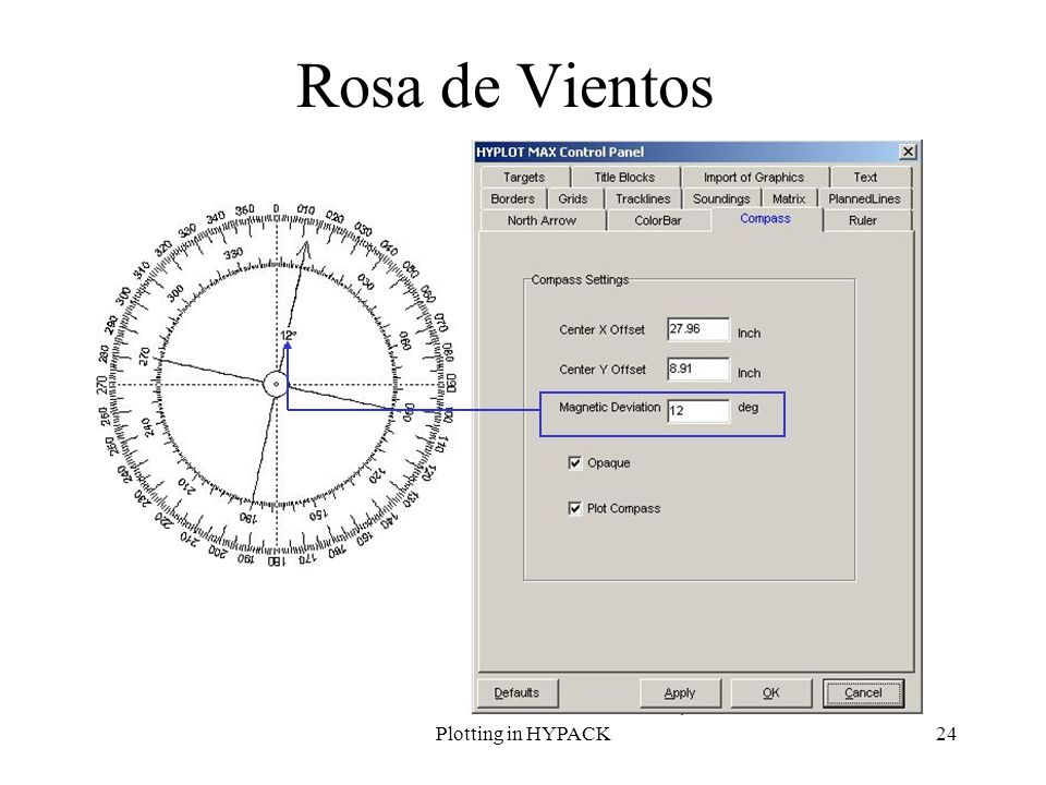 Rosa de Vientos Plotting in HYPACK