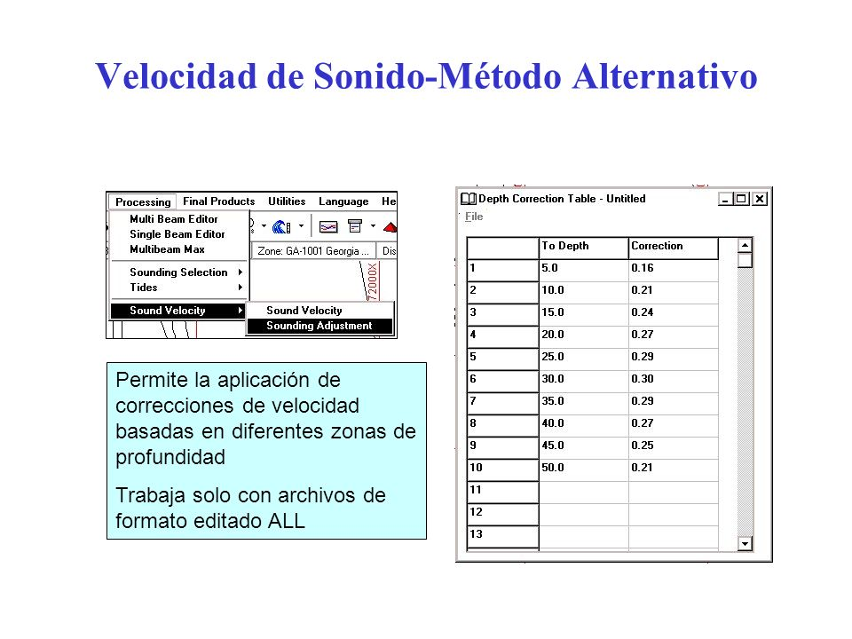 Velocidad de Sonido-Método Alternativo