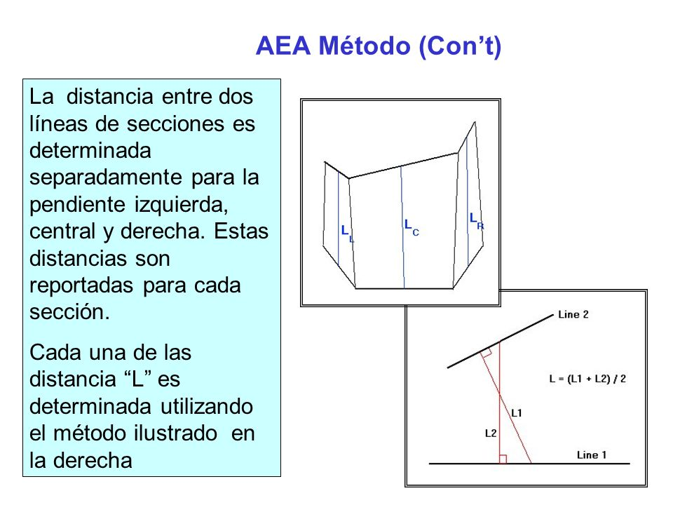 AEA Método (Con't)
