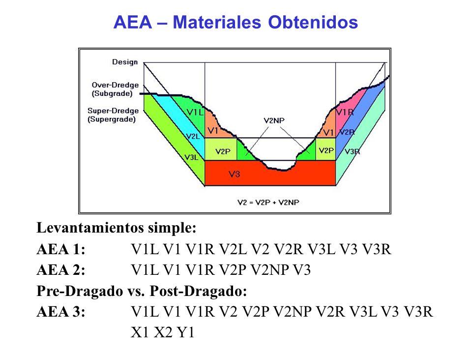 AEA – Materiales Obtenidos