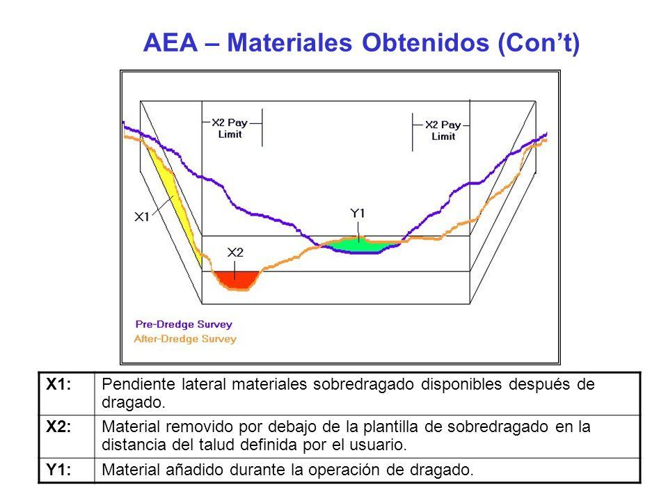 AEA – Materiales Obtenidos (Con't)