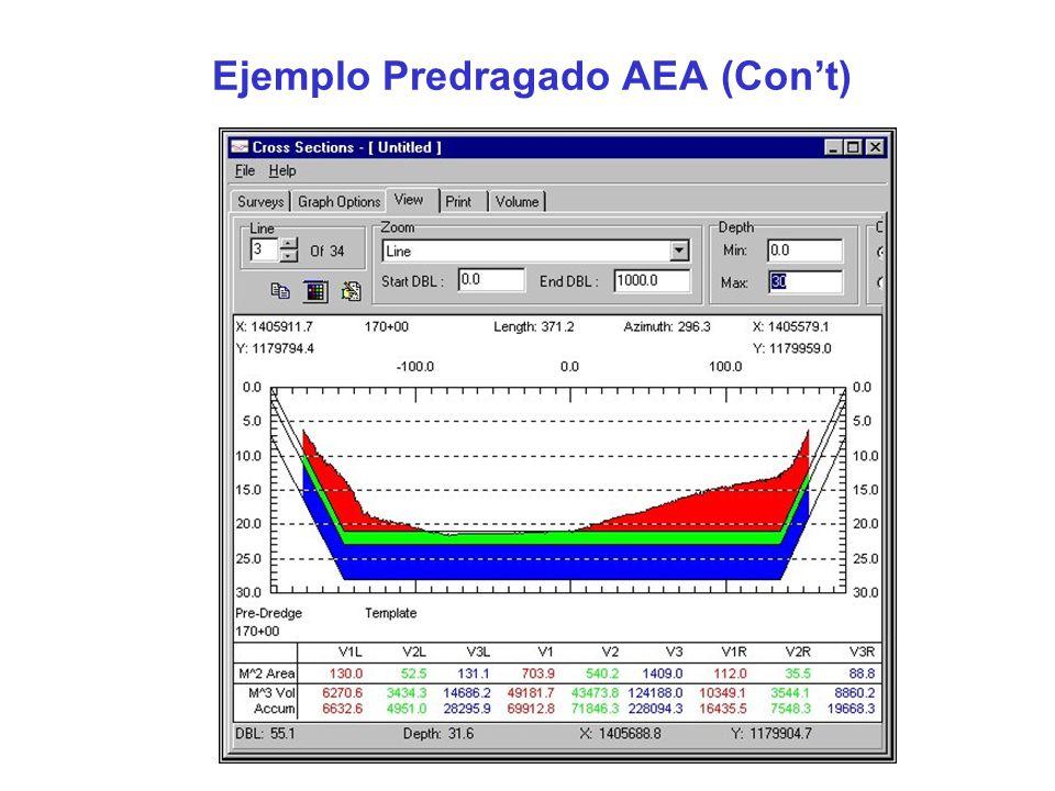 Ejemplo Predragado AEA (Con't)