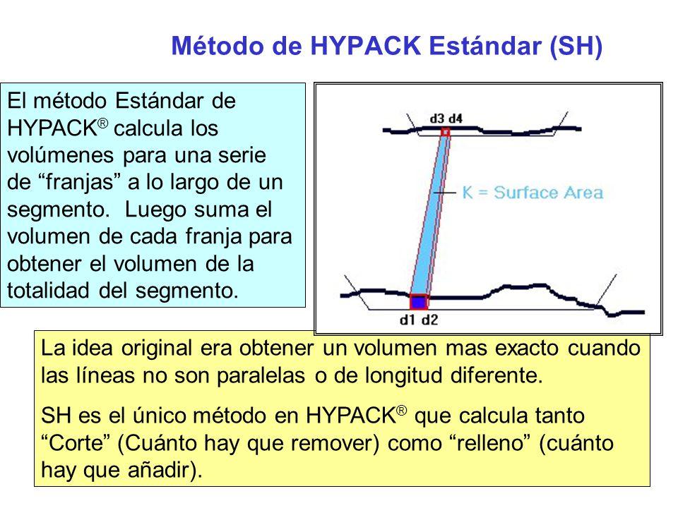 Método de HYPACK Estándar (SH)