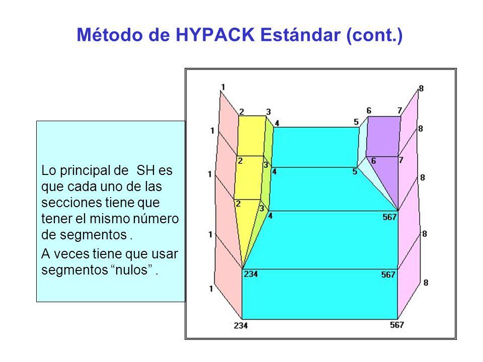 Método de HYPACK Estándar (cont.)