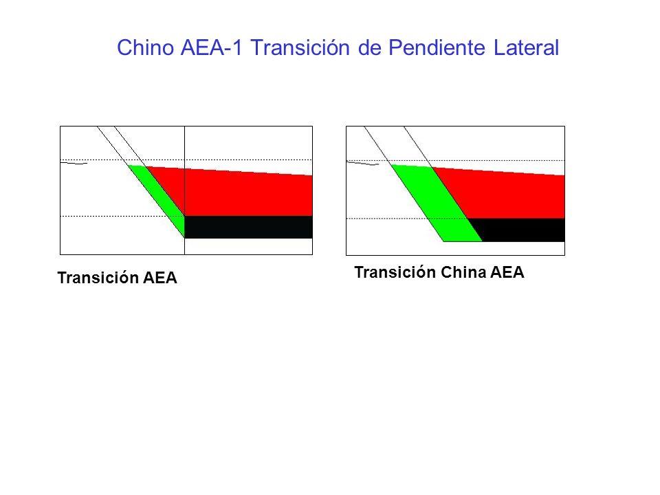 Chino AEA-1 Transición de Pendiente Lateral