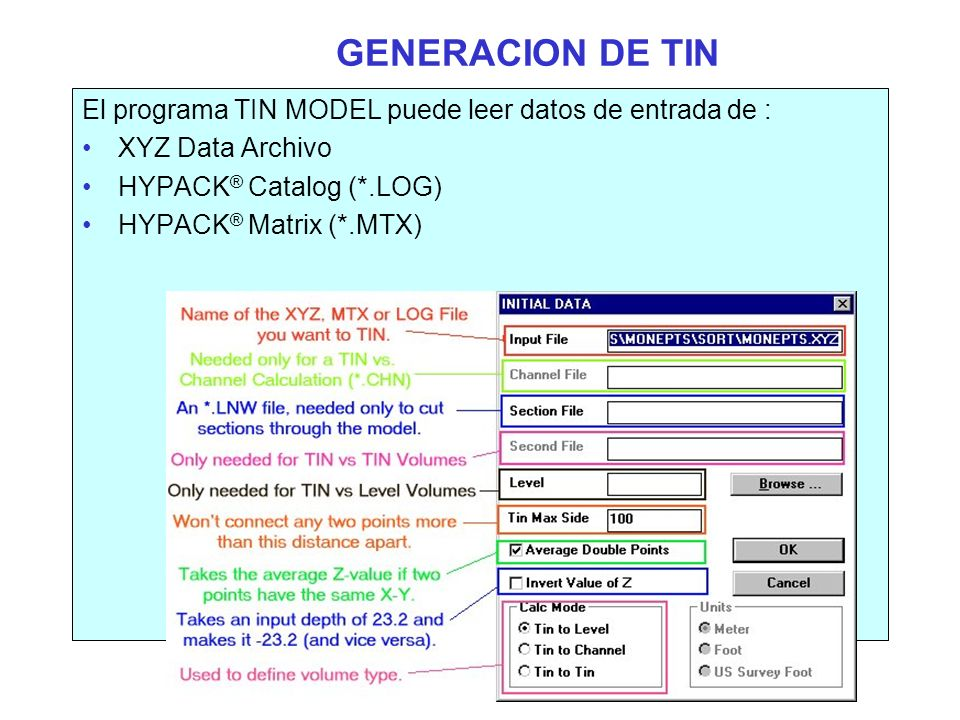 GENERACION DE TINEl programa TIN MODEL puede leer datos de entrada de : XYZ Data Archivo. HYPACK® Catalog (*.LOG)