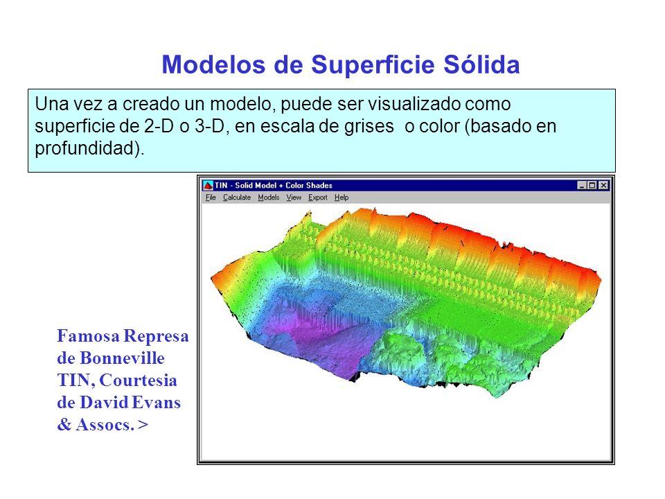 Modelos de Superficie Sólida