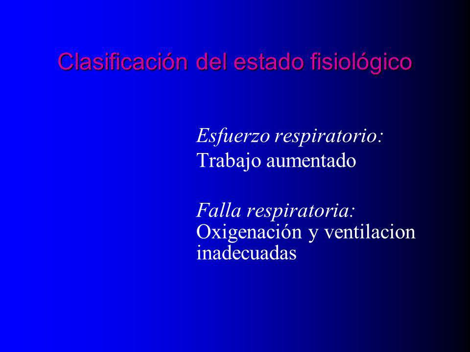 Clasificación del estado fisiológico