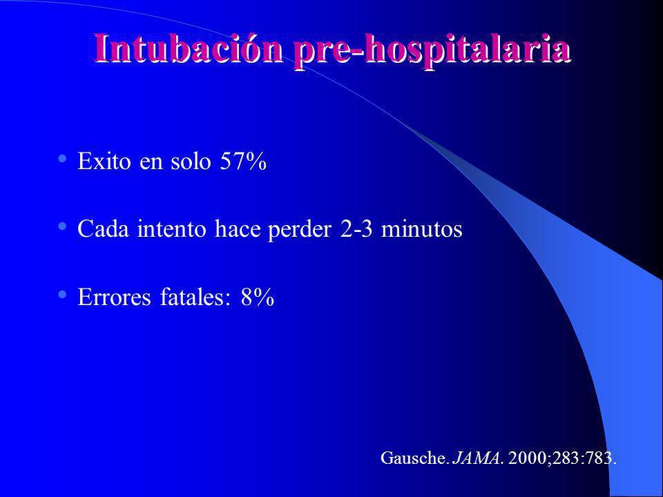Intubación pre-hospitalaria