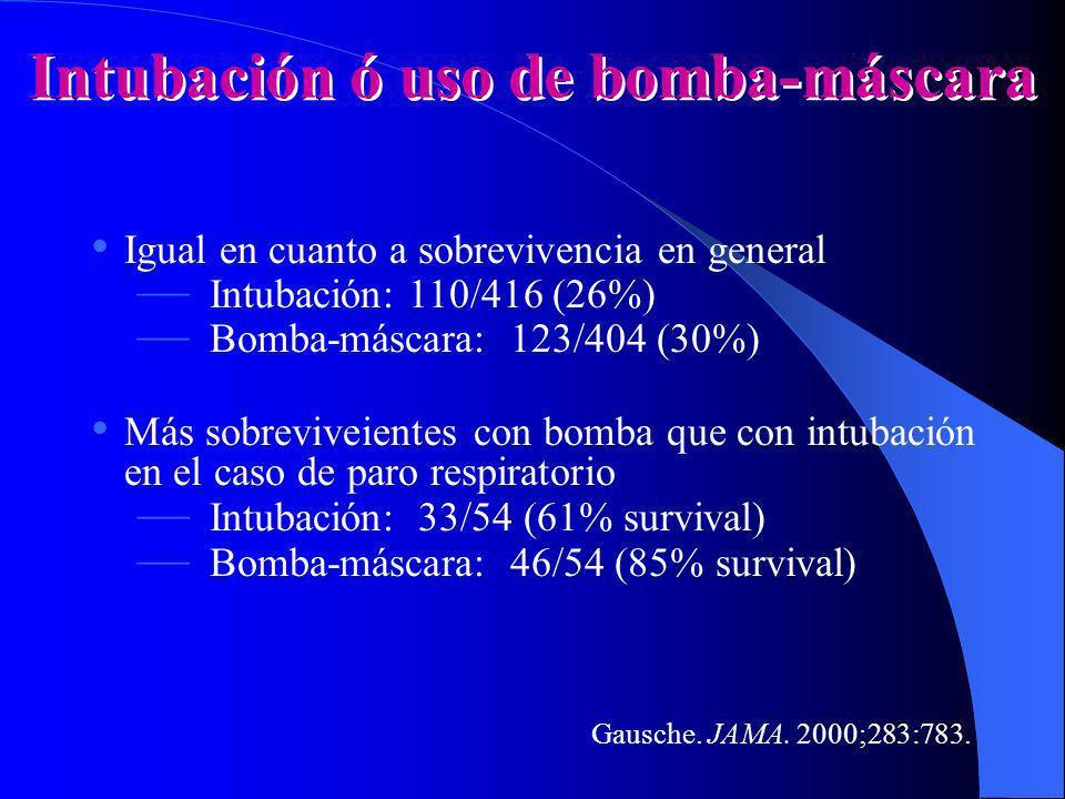 Intubación ó uso de bomba-máscara
