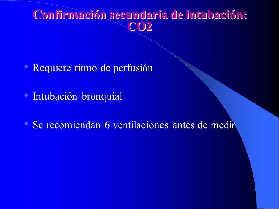 Confirmación secundaria de intubación: CO2