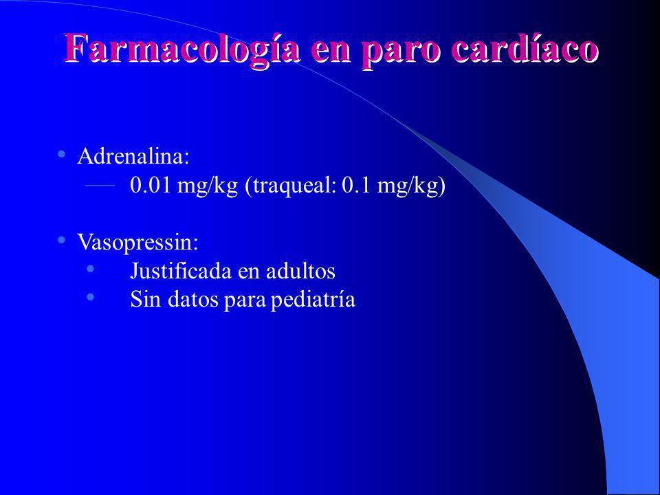 Farmacología en paro cardíaco