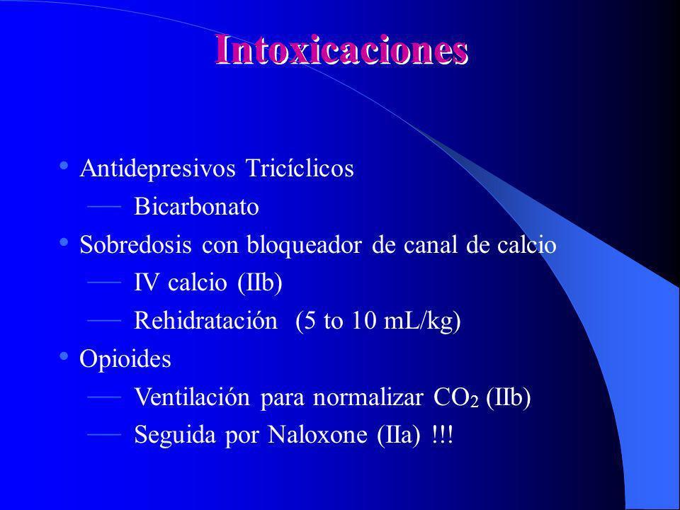 Intoxicaciones Antidepresivos Tricíclicos Bicarbonato